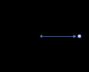 慣性 モーメント 円盤